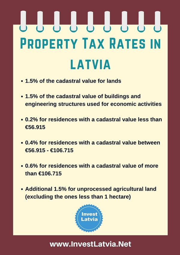 Property Taxes Infographic