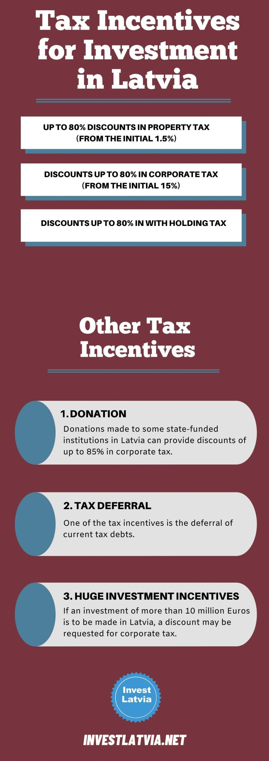 Tax Incentives for Latvia